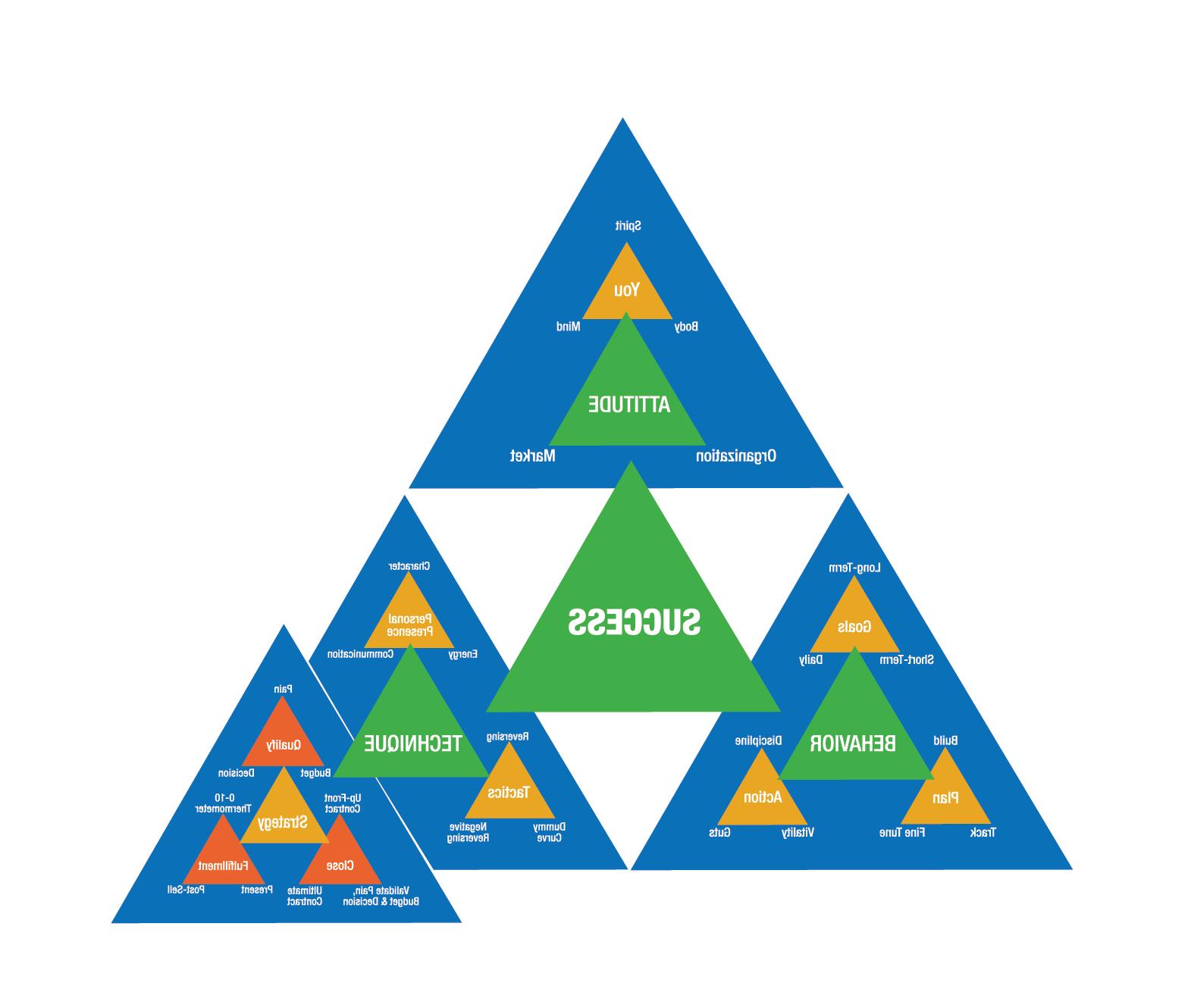 乐博网页版首页成功三角形